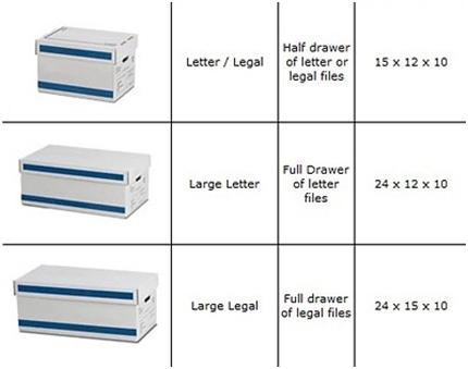 Standard Box Sizes Amp Corrugaterd Standard Carton Box Size